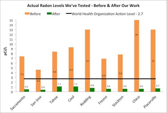 RadonChart-cropped